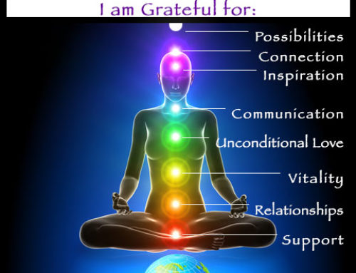 Gratitude Affirmations for Chakras
