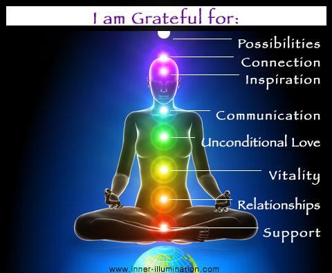 Gratitude Affirmations for Chakras - Inner Illumination