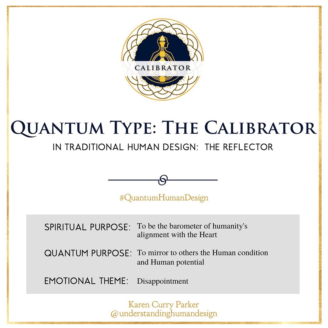QHD Calibrator infographic