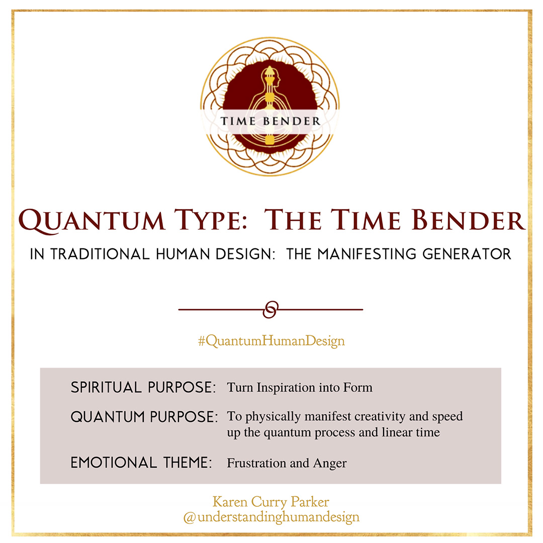 QHD Time Bender infographic